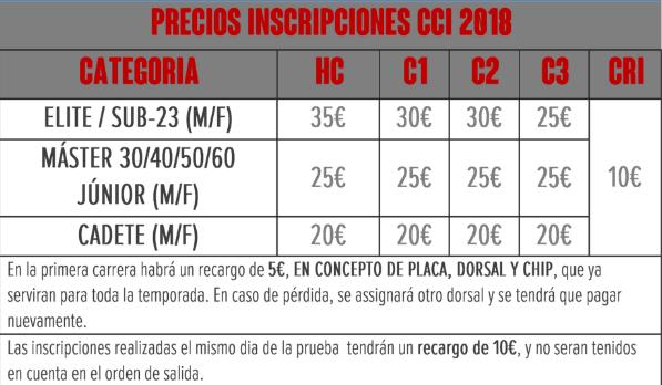 Copa Catalana BTT 2018